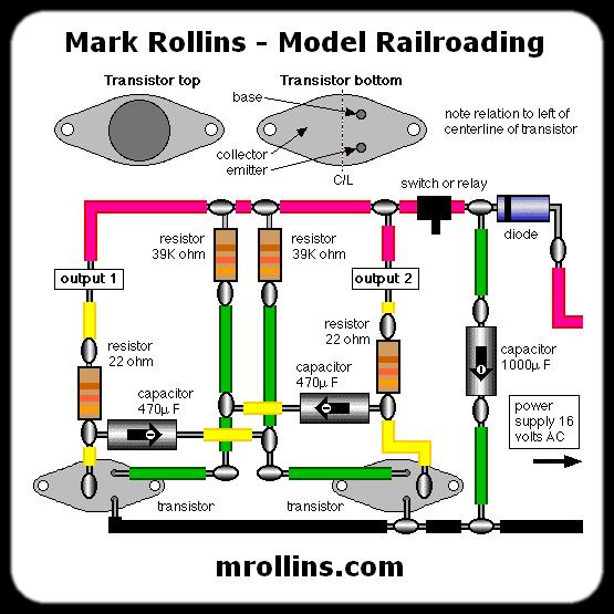 Mark Rollins - Model Railroading