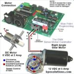 Blue Point Engineering – Animatronics Robotics