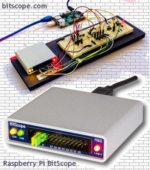 Raspberry Pi BitScope