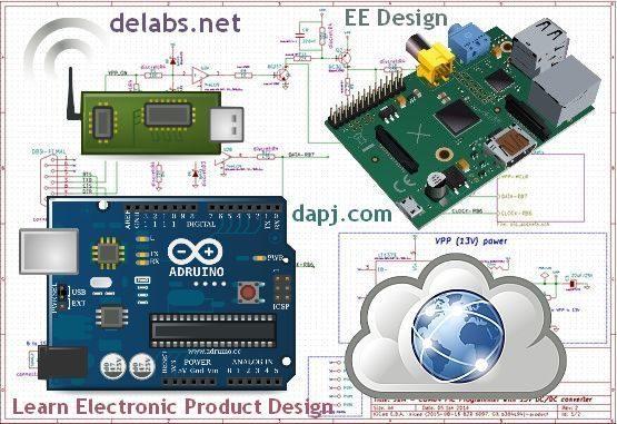 delabs-ee-design-1