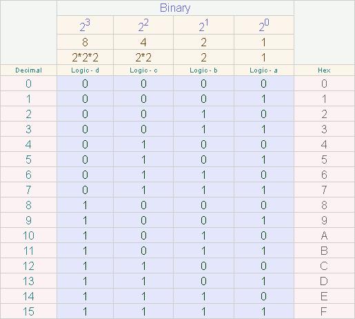 binary-2-1