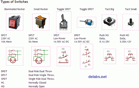 types-of-switches-1
