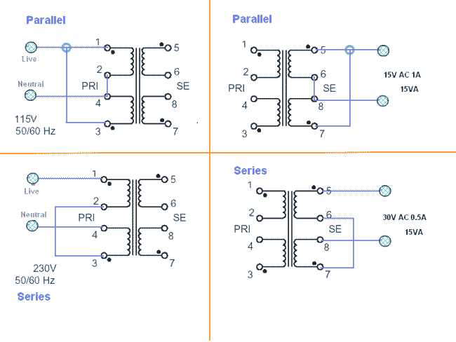 transformer_types-1