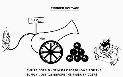 555-trigger-voltage-1