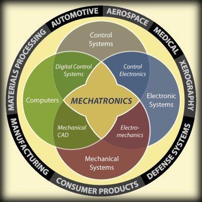 mechatronics-1