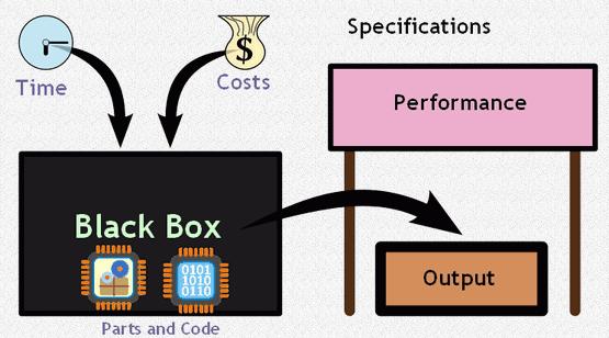 black_box-specs-1