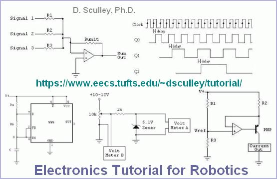 dsculley-tutorial-1