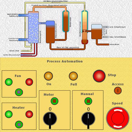 industrial-process-control-1