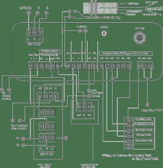 sequential-process-control-unit