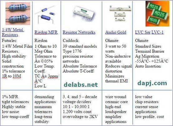 resistors-types-1