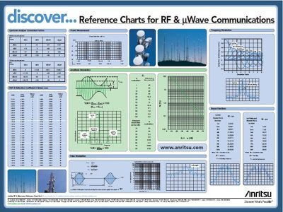 rf-chart-anritsu-2
