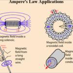 HyperPhysics – Electronics Basics