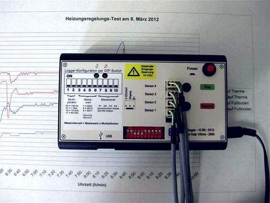 Amateurfunkbasteln – Amateur Radio Crafts and Electronics