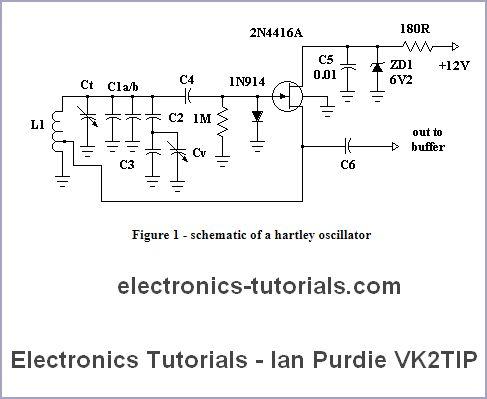 Electronics Tutorials - Ian Purdie VK2TIP