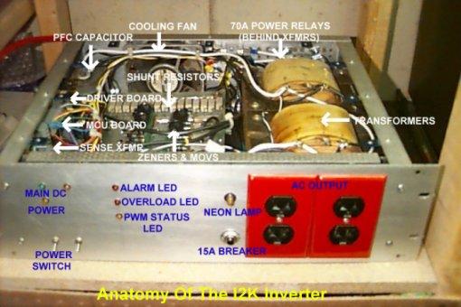 A High-Powered Power Backup Inverter