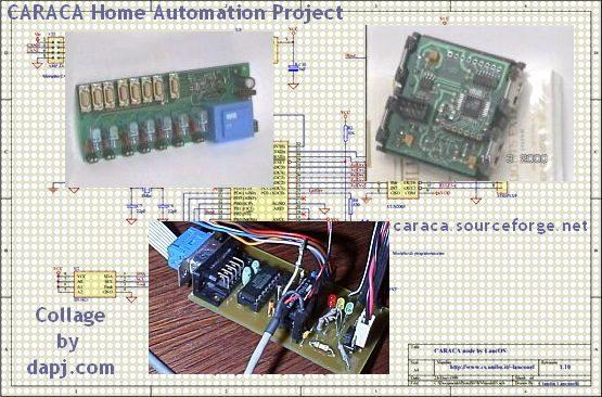 caraca-can-automation-1