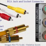 RCA connector or Phono Connector