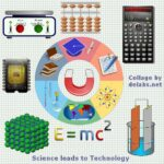 Science a Foundation for Technology