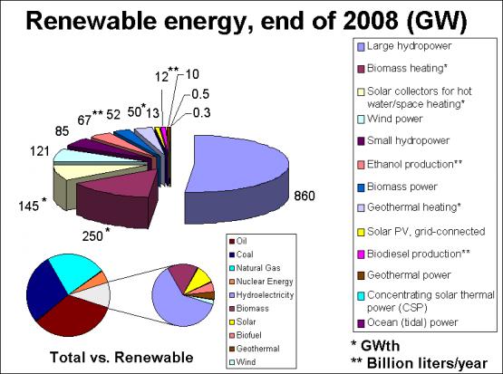 renewable-energy-555x413-1