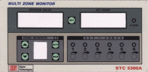 Multi Zone Process Monitor